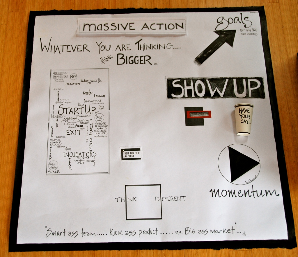 interactive poster, doodle, initio group,