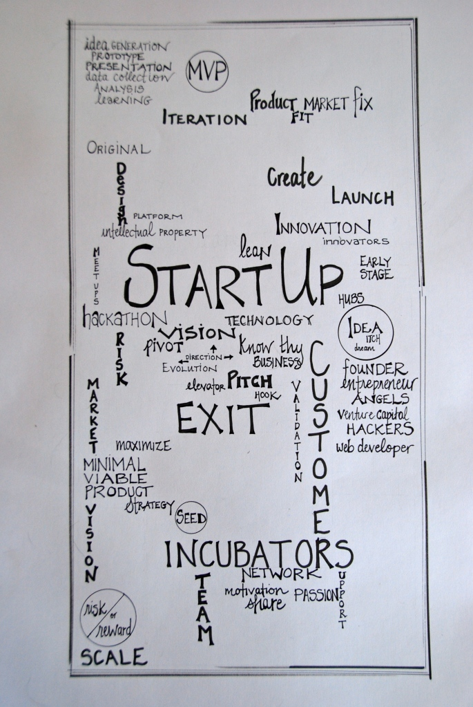 start up , word collage