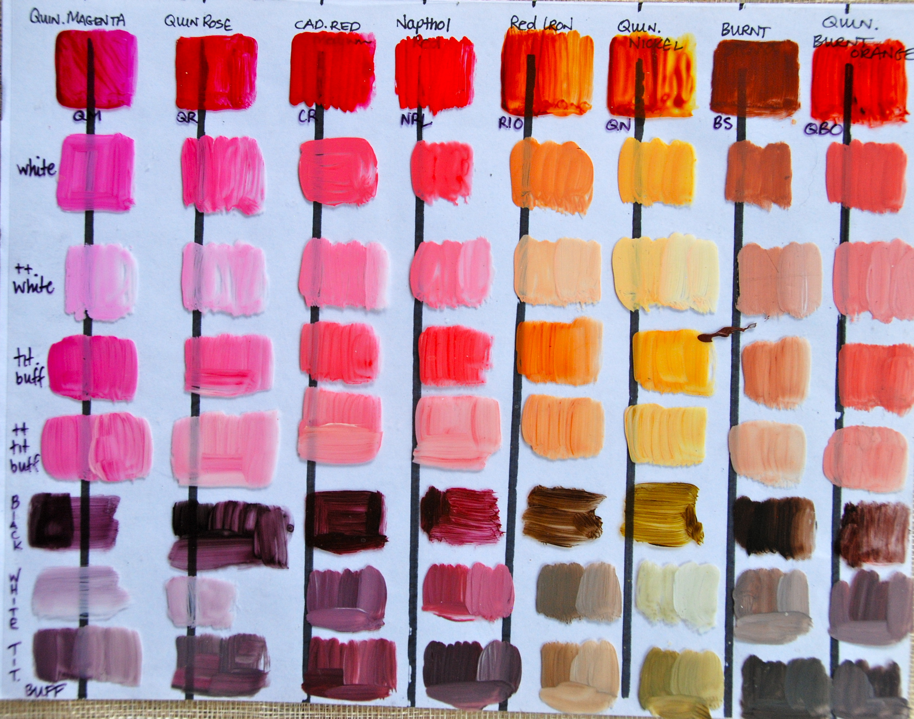 Color mixing color mixing acrylic paintcolor chart nvjuhfo Choice Image