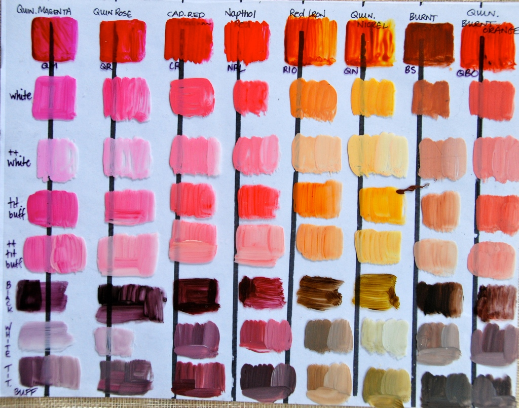 color mixing, acrylic paint,color chart